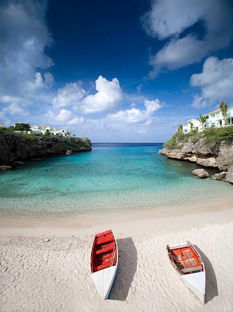Curacao White Sand Beach